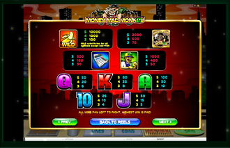 Money Mad Monkey Slot Machine