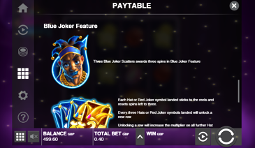 Joker Troupe Slot Machine