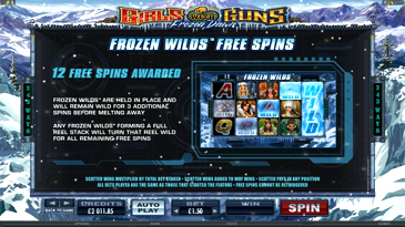 Wild Girls Slot