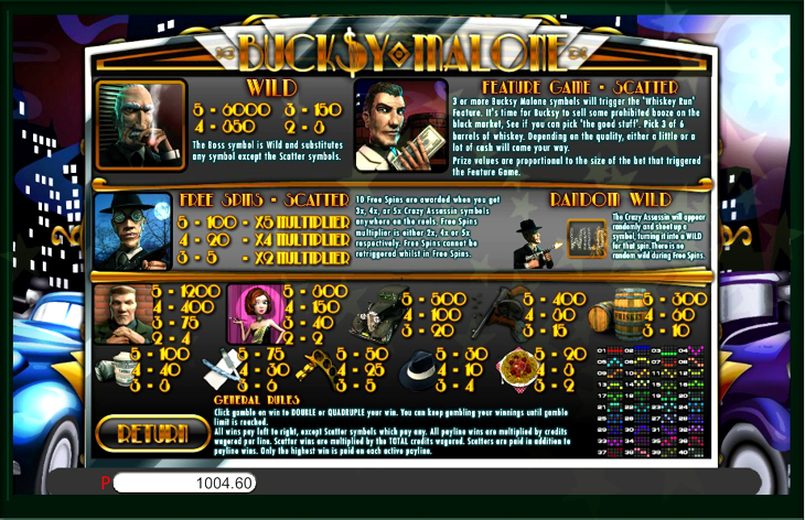 Bucksy Malone Slot Machine