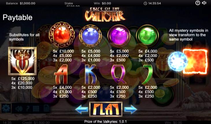 Prize of the Valkyrie Slot